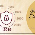 Geschichte des Datenschutzes