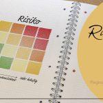 Risikoanalyse durchführen - mit Muster / Vorlage und Beispiel