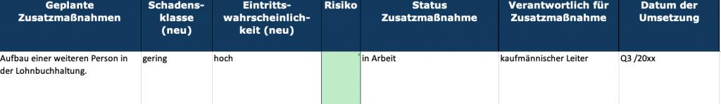 Dokumentation der Zusatzmaßnahmen zu einer konkreten Ursache in einer Risikoanalyse.