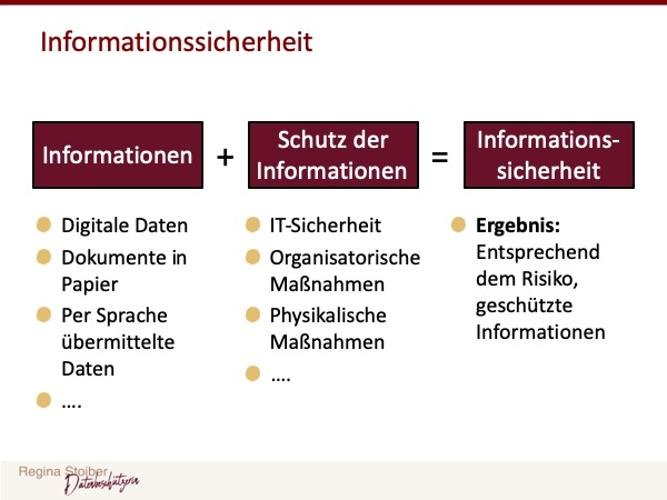 Definition Informationssicherheit