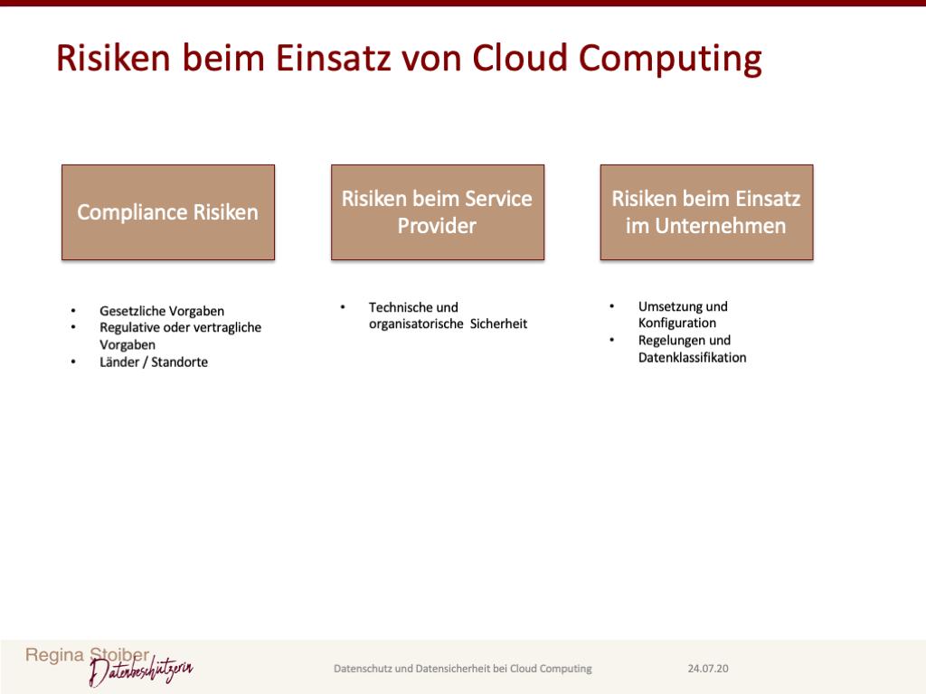 Risiken beim Einsatz von Cloud Computing